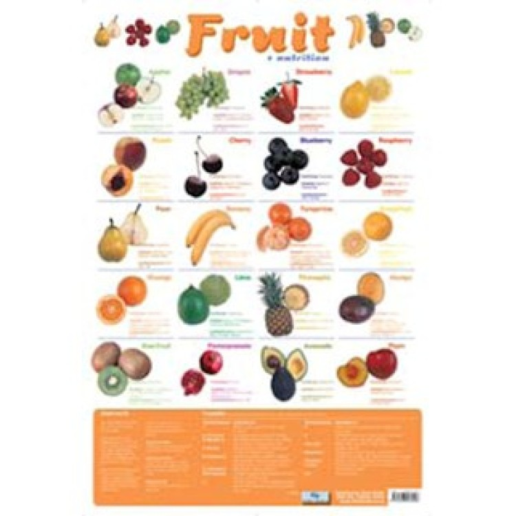 Chart Media Fruit & nutrition Wall Poster